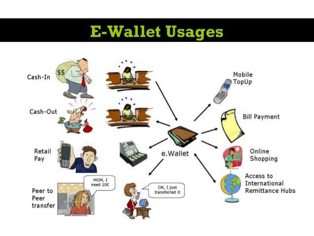 ewallet usages: cash in, cash out, retail pay etc.