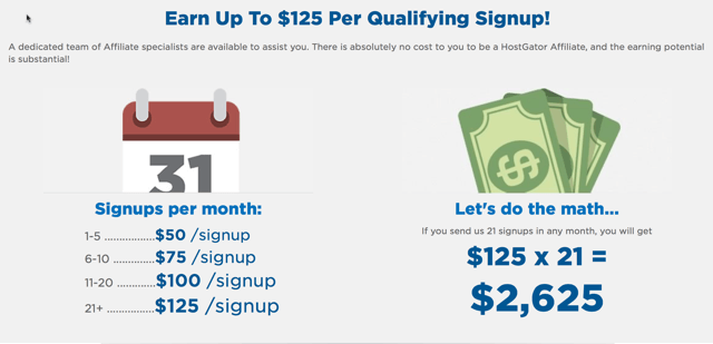 An example of high-paying affiliate commissions Illustration